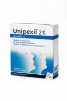 Unipexil 2 Pour Cent,solution Pour Application Cutanée à AURILLAC